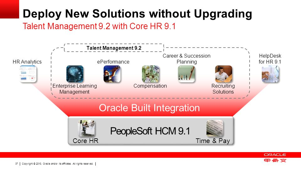 Deploy New Solutions without Upgrading