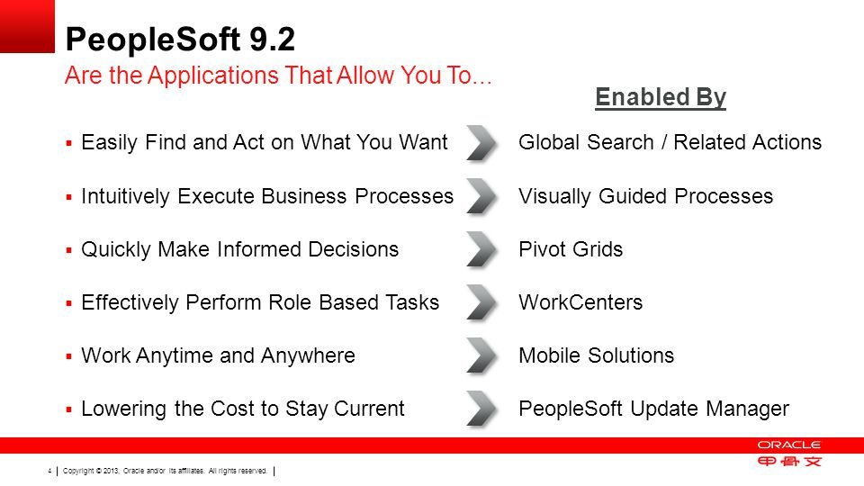 PeopleSoft 9.2 Are the Applications That Allow You To... Enabled By