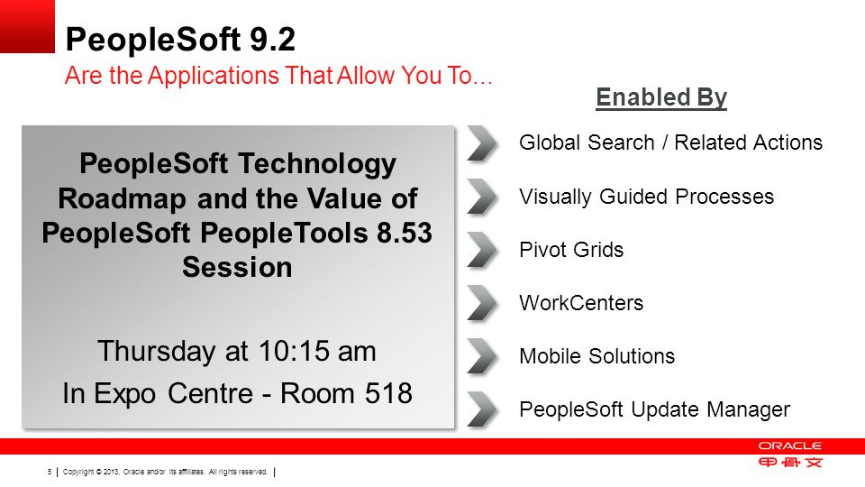 PeopleSoft 9.2 Are the Applications That Allow You To... Enabled By.