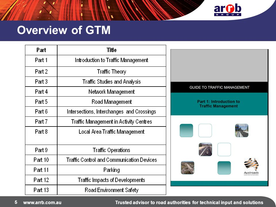 Overview of GTM