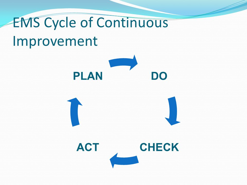 EMS Cycle of Continuous Improvement