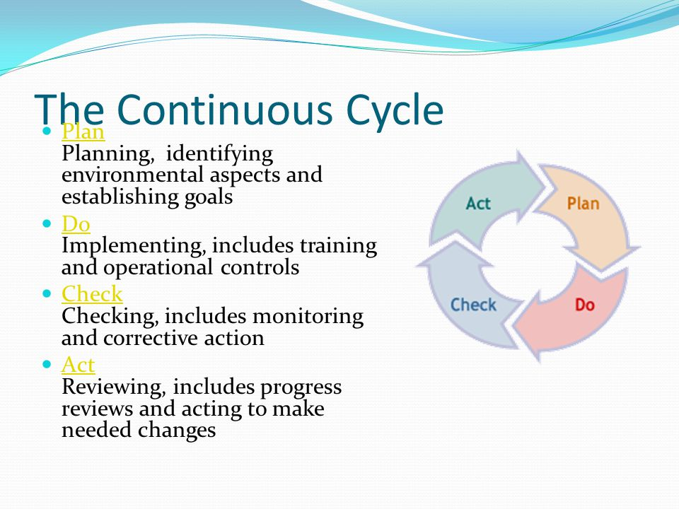 The Continuous Cycle Plan Planning, identifying environmental aspects and establishing goals.