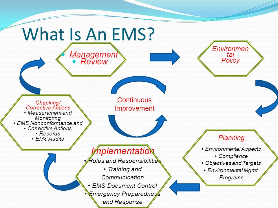 What Is An EMS Implementation Management Review Environmental Policy