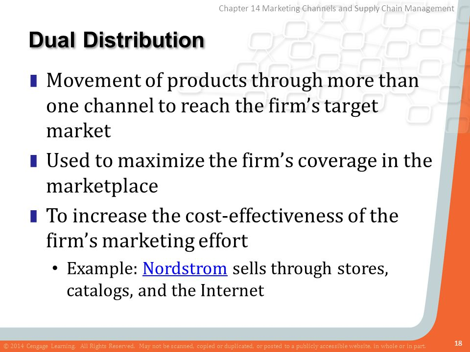 Dual Distribution Movement of products through more than one channel to reach the firm's target market.