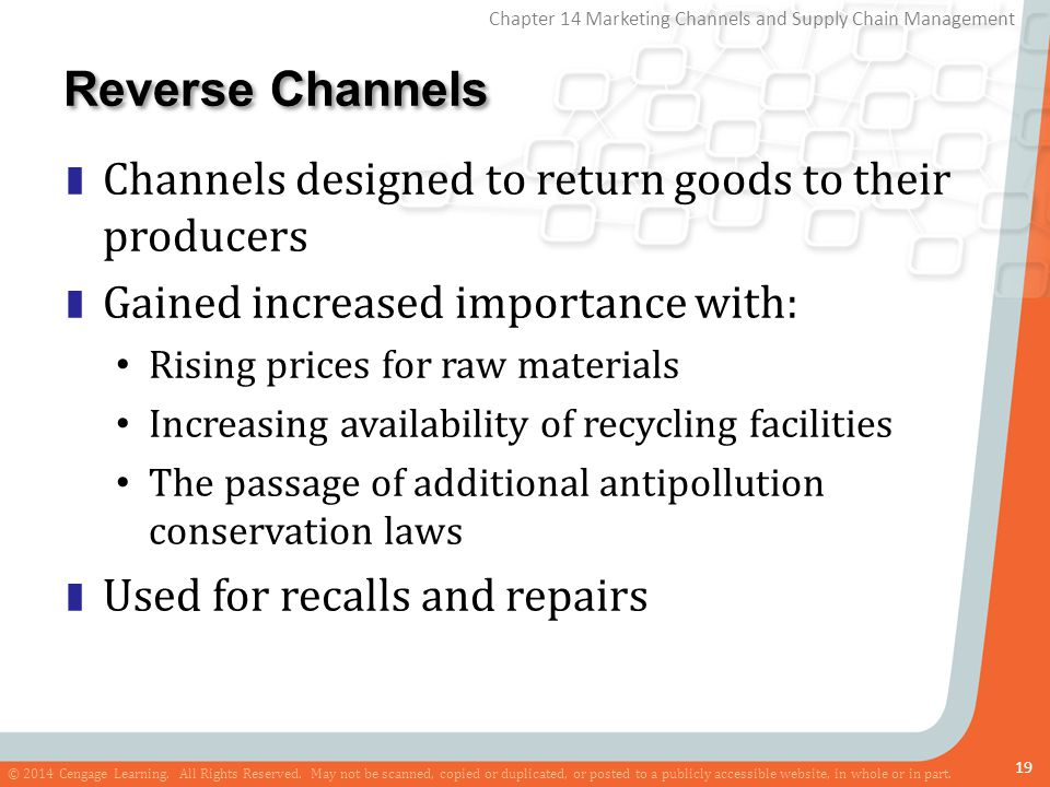 Reverse Channels Channels designed to return goods to their producers