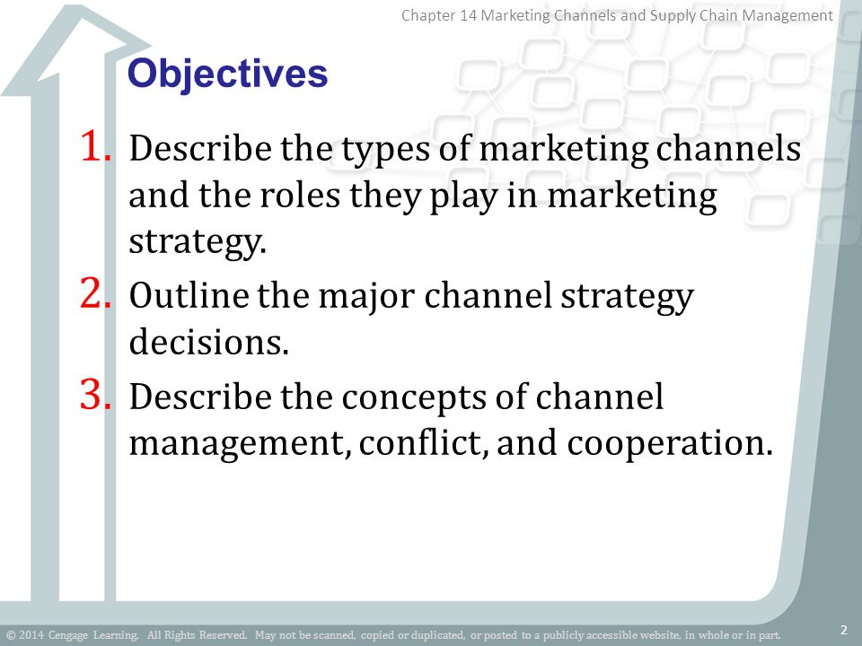 Objectives Describe the types of marketing channels and the roles they play in marketing strategy. Outline the major channel strategy decisions.