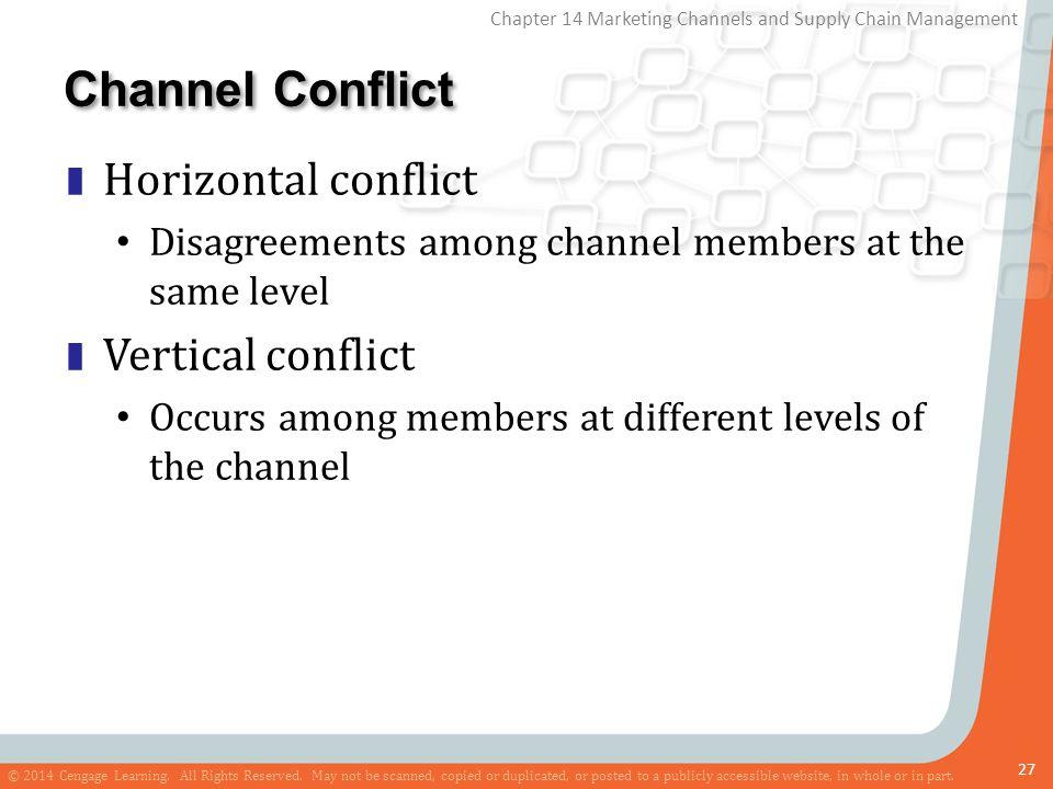 Channel Conflict Horizontal conflict Vertical conflict