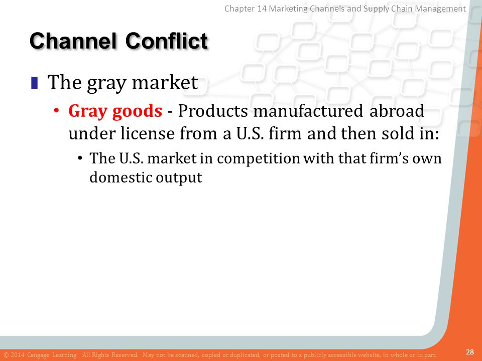 Channel Conflict The gray market