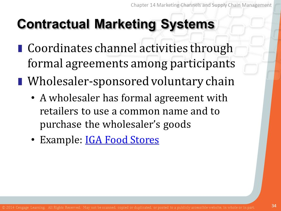 Contractual Marketing Systems
