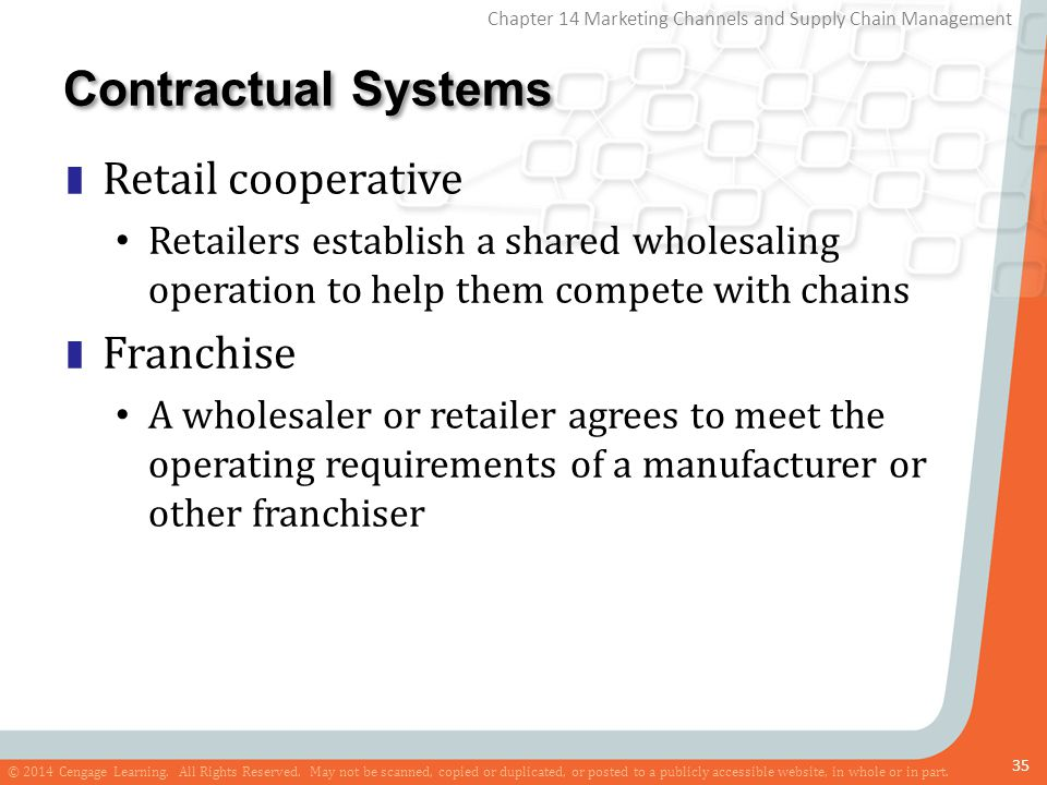 Contractual Systems Retail cooperative Franchise