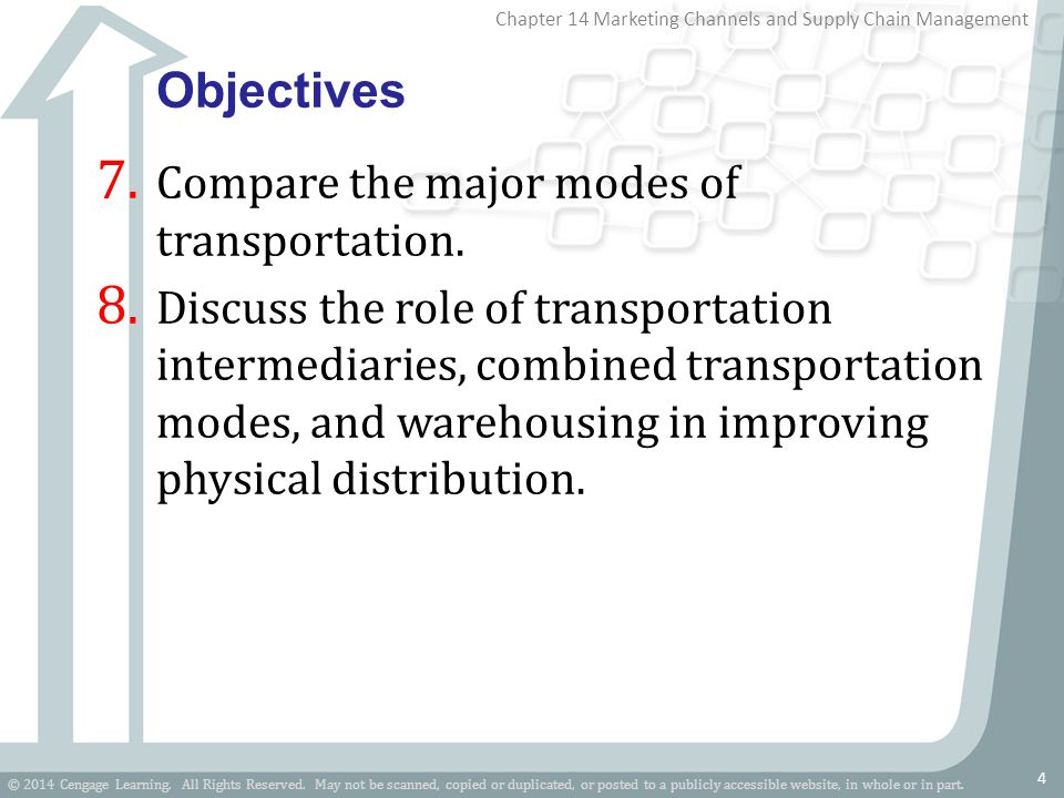 Objectives Compare the major modes of transportation.