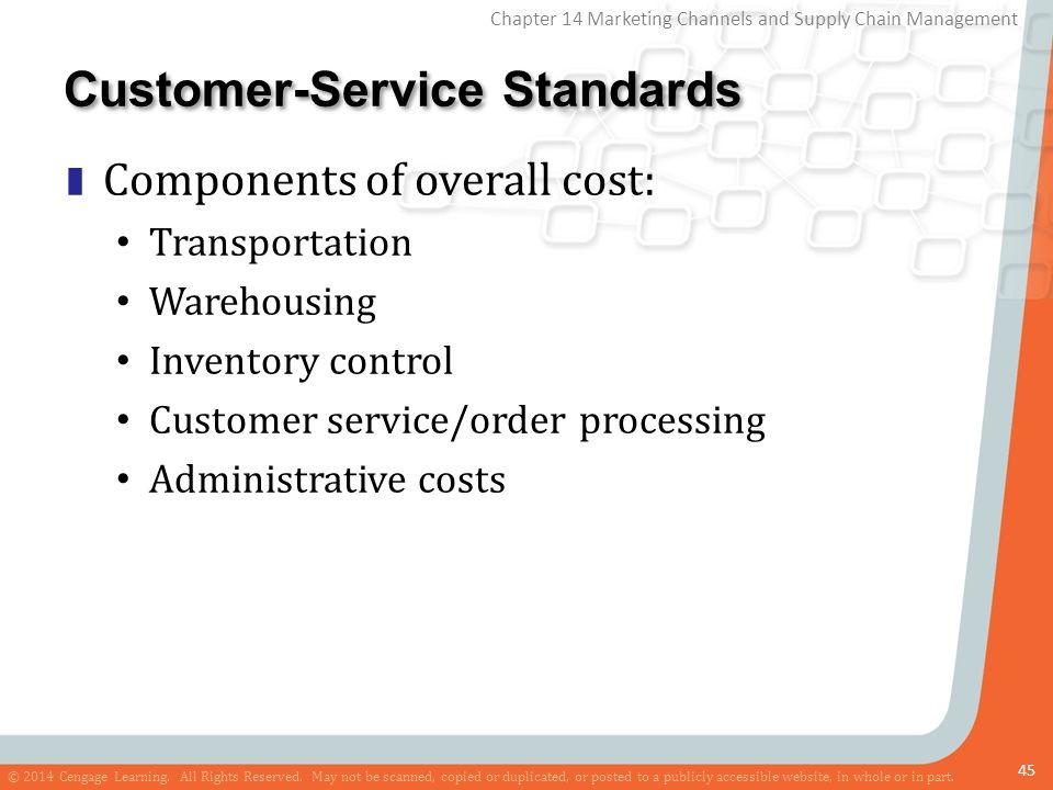 Customer-Service Standards