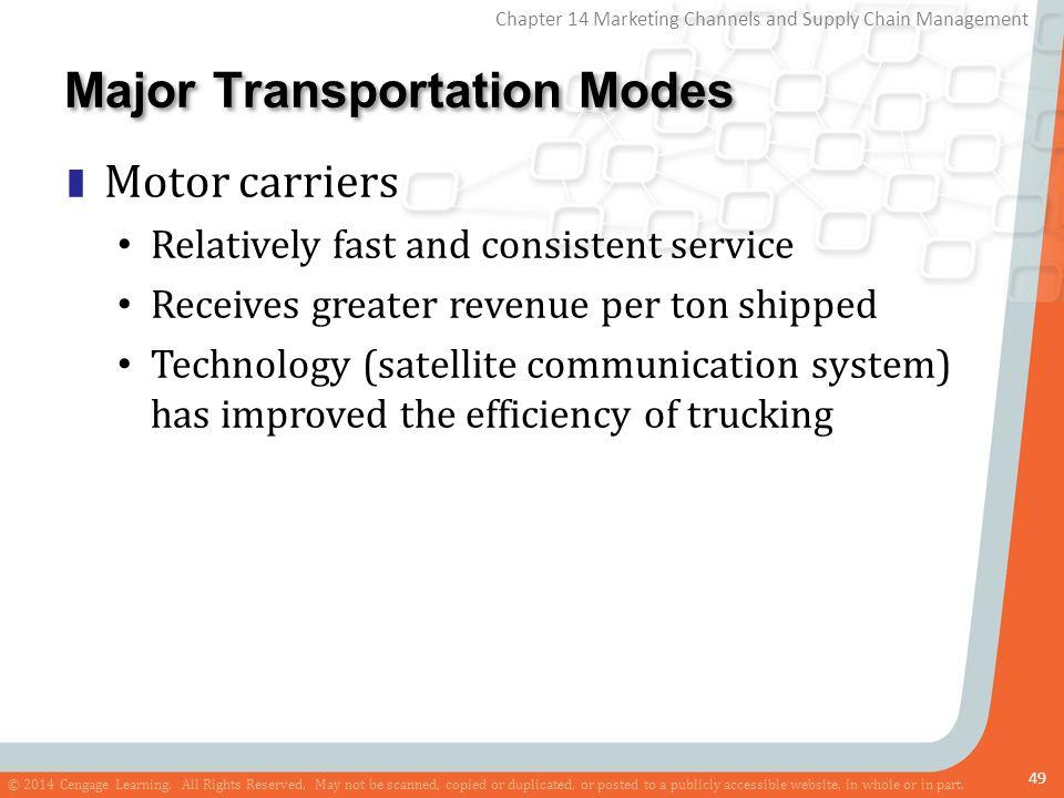Major Transportation Modes