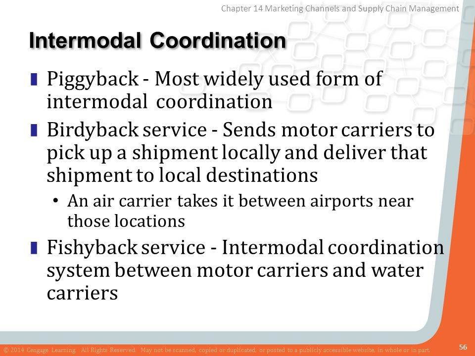 Intermodal Coordination
