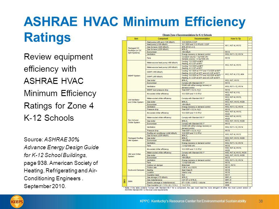 ASHRAE HVAC Minimum Efficiency Ratings