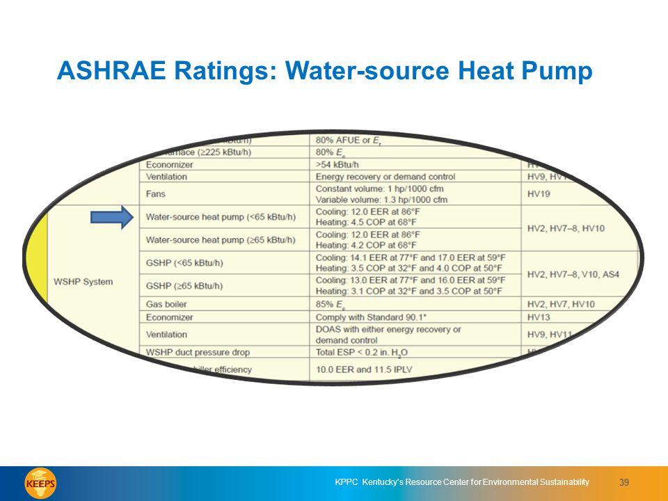 ASHRAE Ratings: Water-source Heat Pump