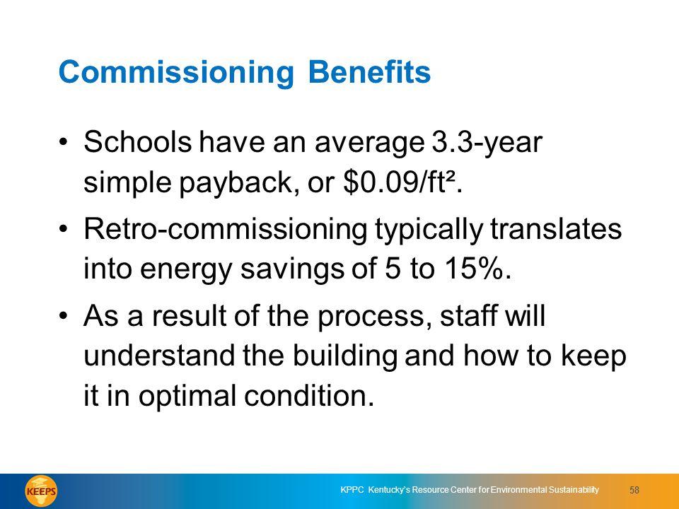 Commissioning Benefits