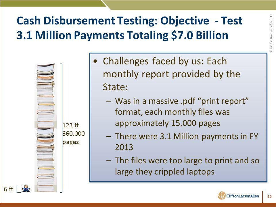 Cash Disbursement Testing: Objective - Test 3