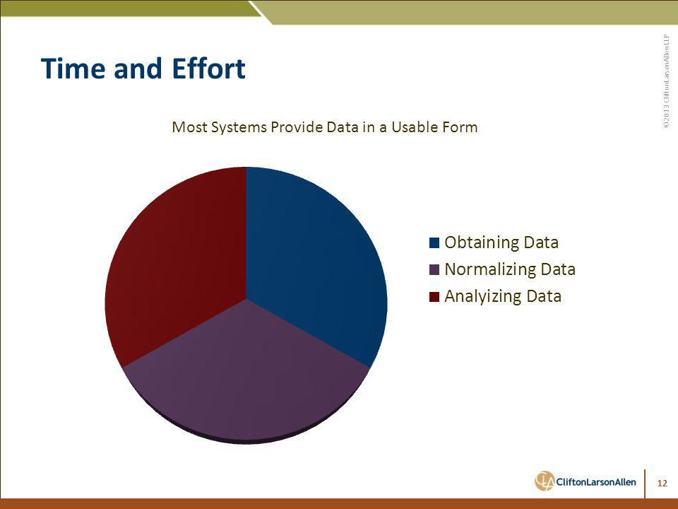 Most Systems Provide Data in a Usable Form
