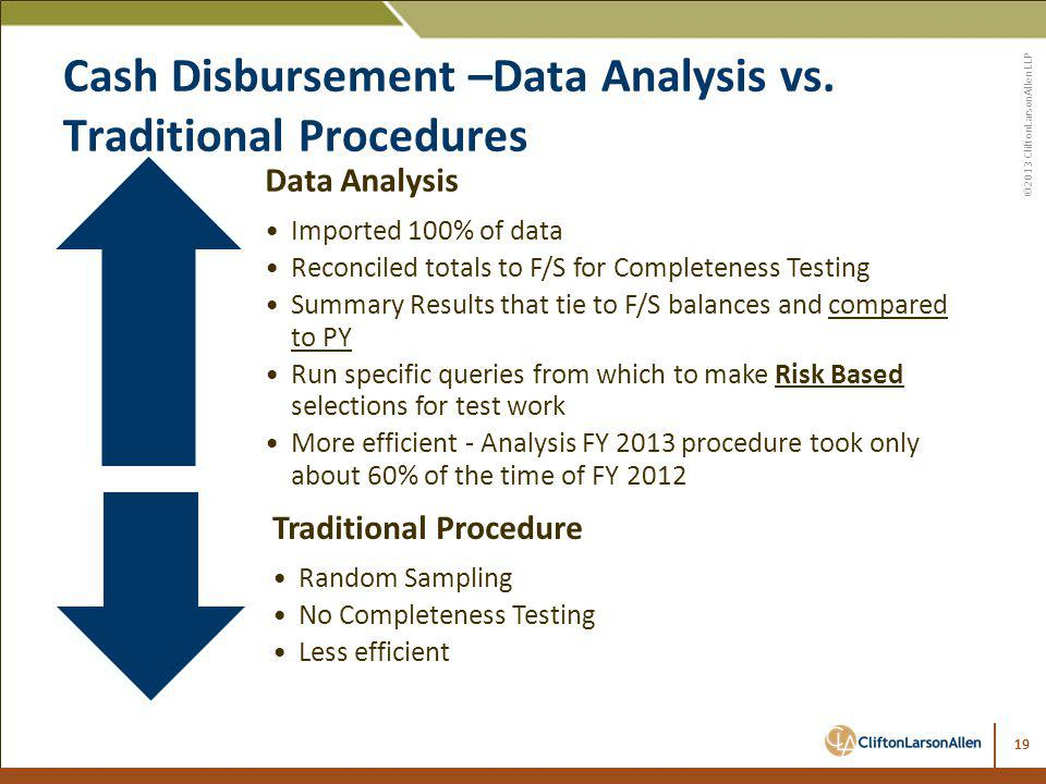 Cash Disbursement –Data Analysis vs. Traditional Procedures