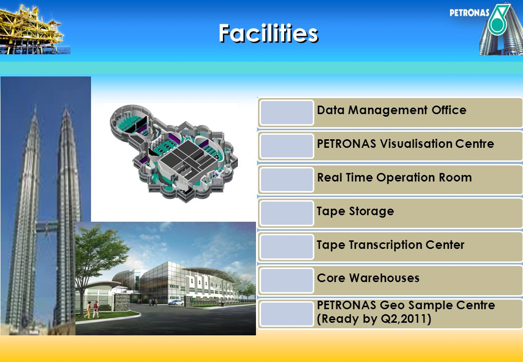 Facilities Data Management Office PETRONAS Visualisation Centre