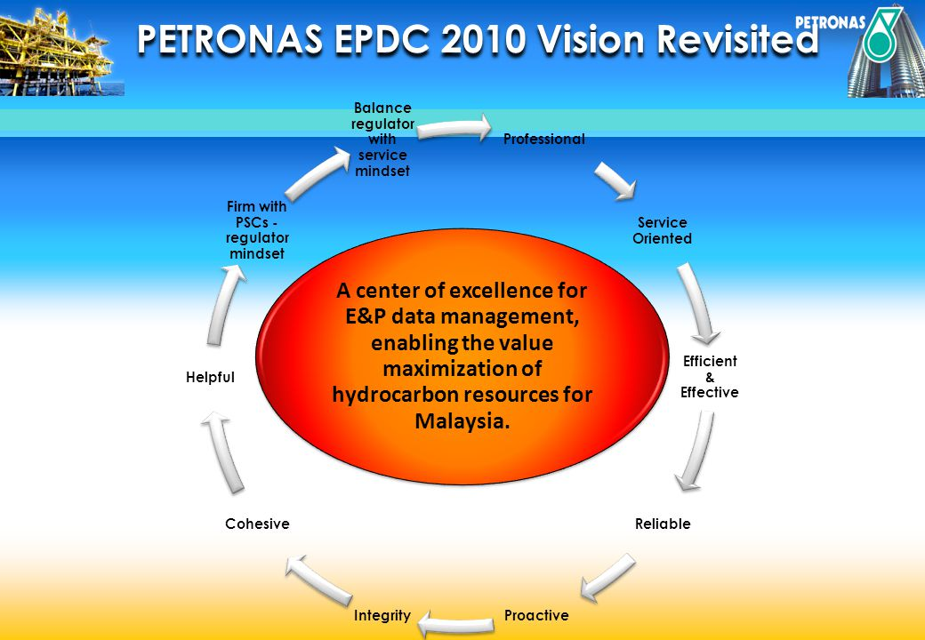 PETRONAS EPDC 2010 Vision Revisited
