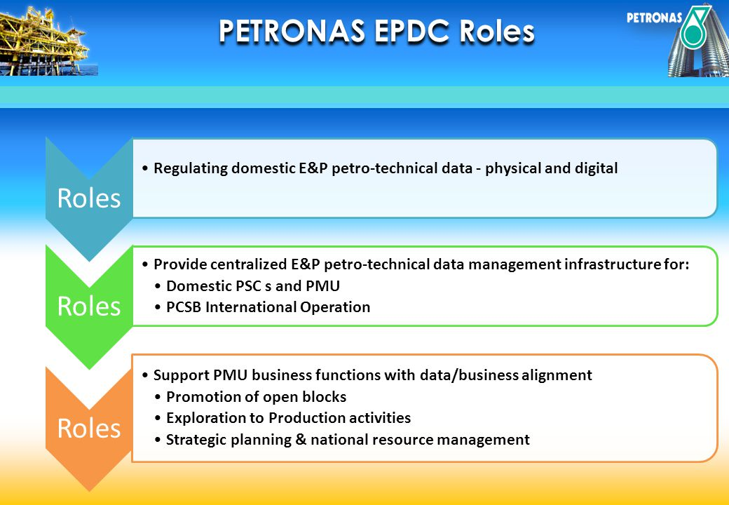 PETRONAS EPDC Roles Roles