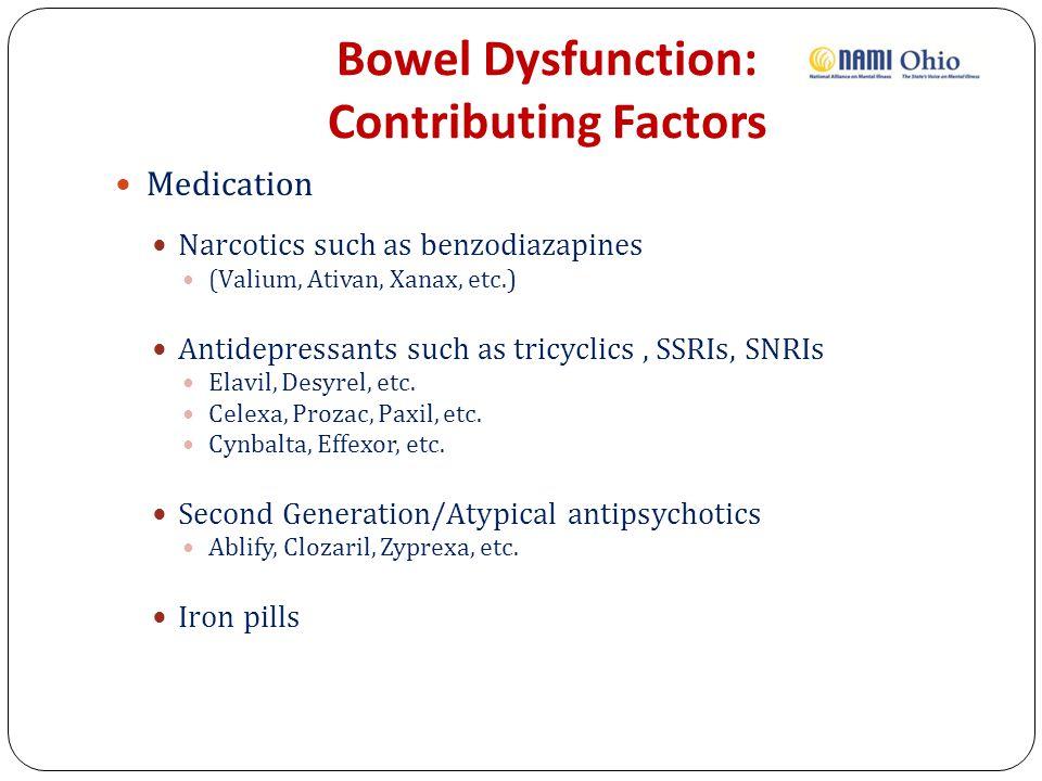 Bowel Dysfunction: Contributing Factors