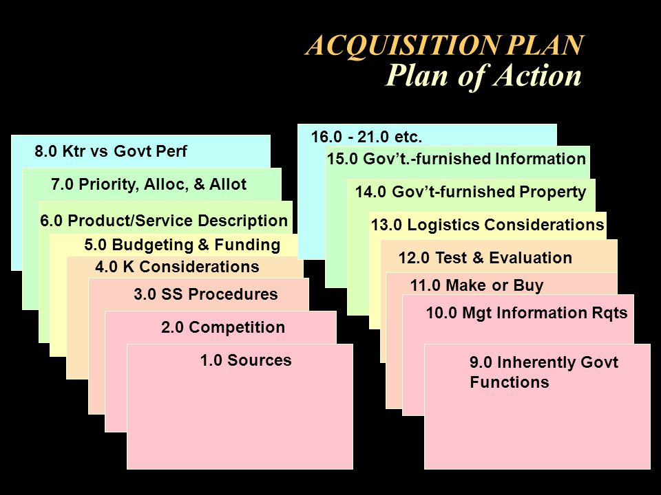 ACQUISITION PLAN Plan of Action