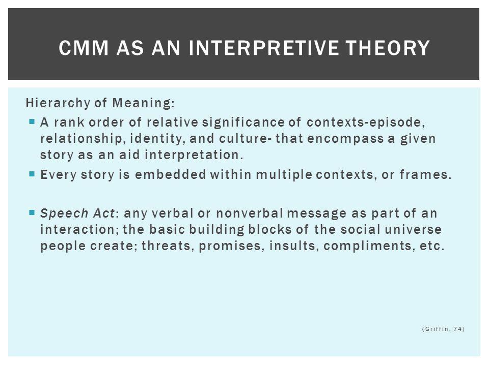 CMM as an Interpretive Theory