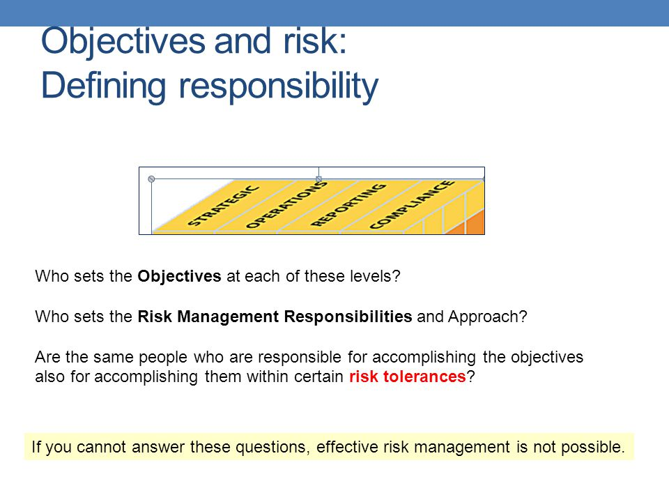 Objectives and risk: Defining responsibility