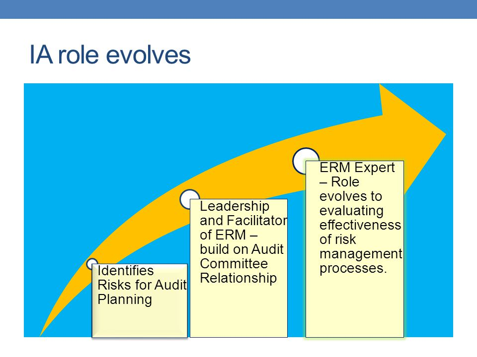 IA role evolves Identifies Risks for Audit Planning. Leadership and Facilitator of ERM – build on Audit Committee Relationship.