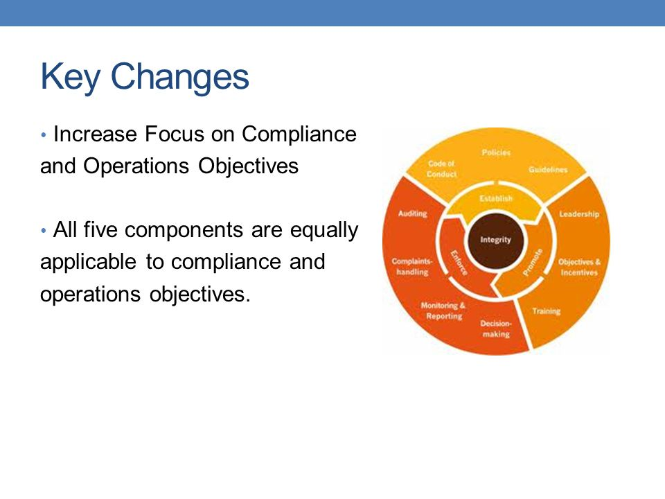 Key Changes Increase Focus on Compliance and Operations Objectives
