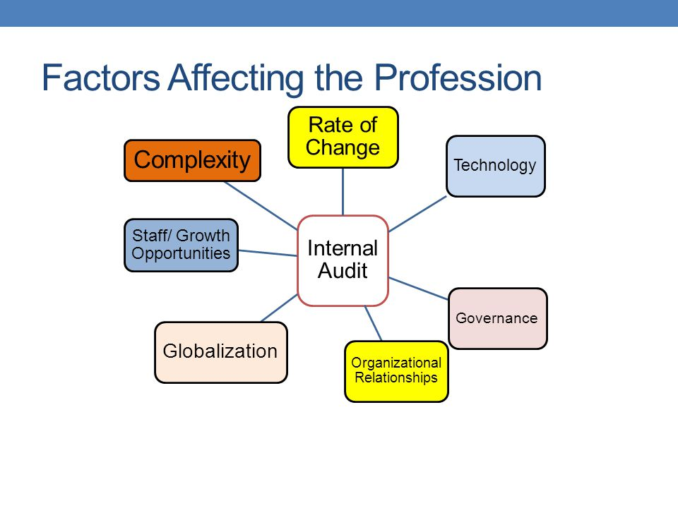 Factors Affecting the Profession