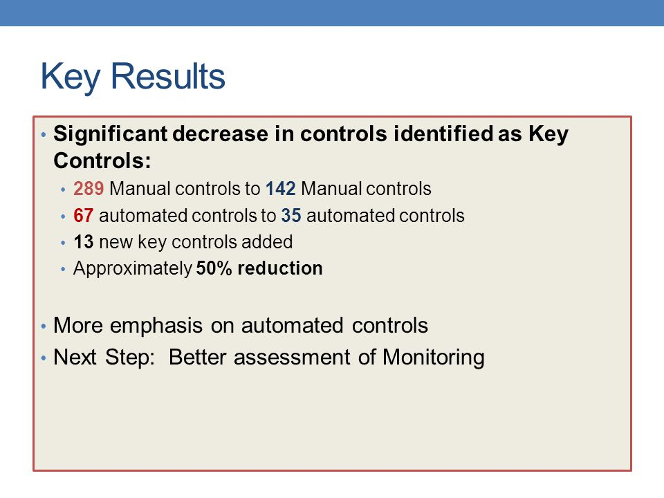 Key Results Significant decrease in controls identified as Key Controls: 289 Manual controls to 142 Manual controls.
