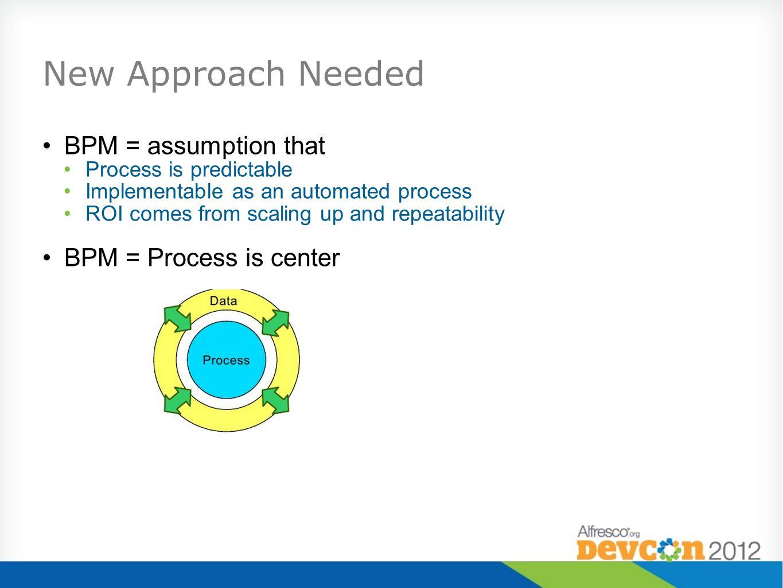 New Approach Needed BPM = assumption that BPM = Process is center