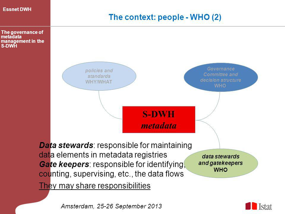 S-DWH metadata The context: people - WHO (2)
