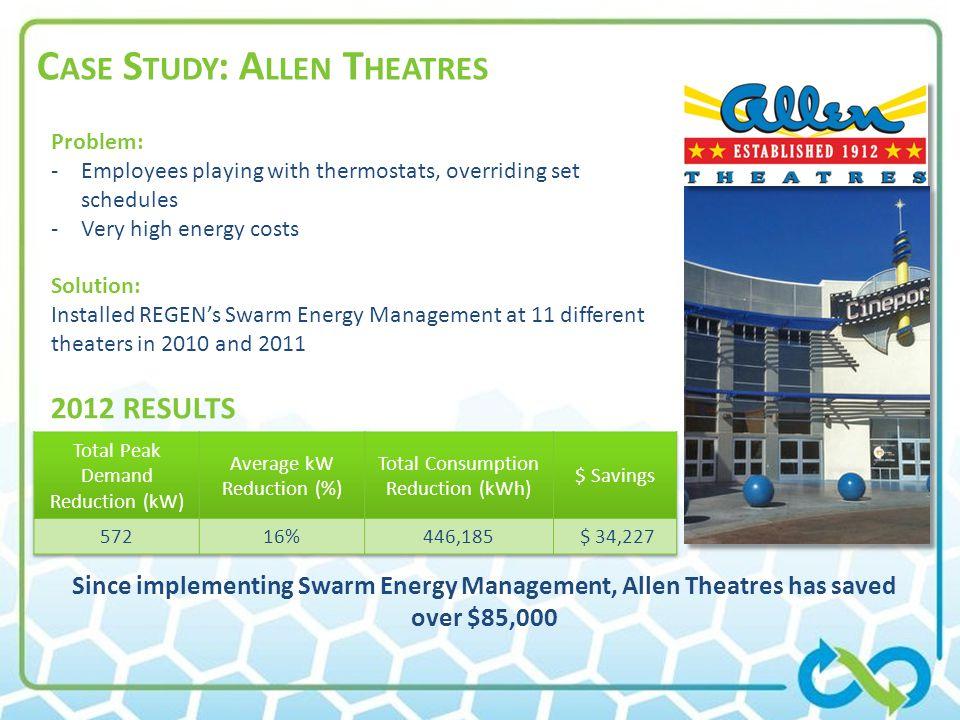 Case Study: Allen Theatres