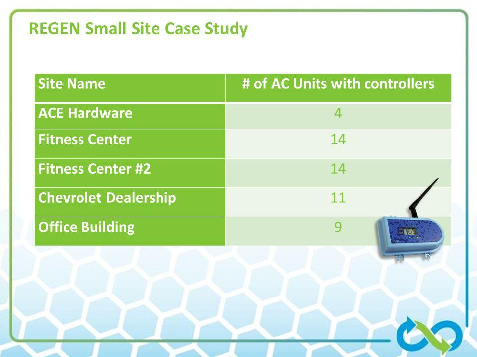 REGEN Small Site Case Study