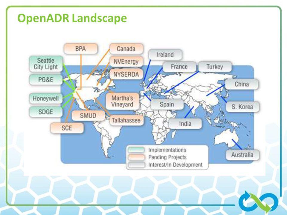 OpenADR Landscape