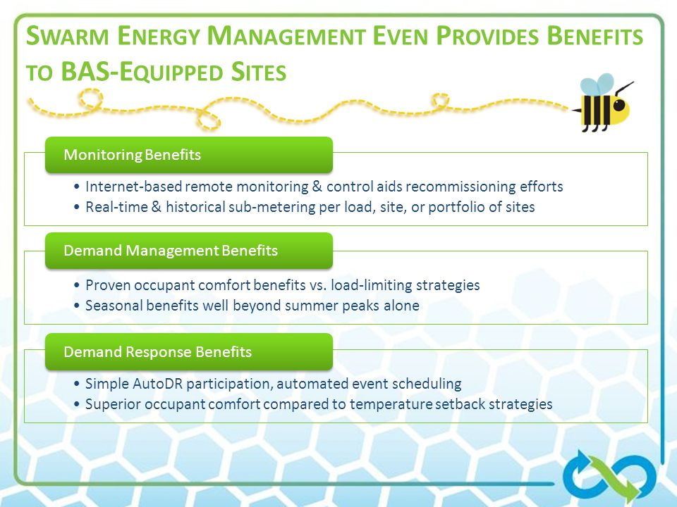 Swarm Energy Management Even Provides Benefits to BAS-Equipped Sites