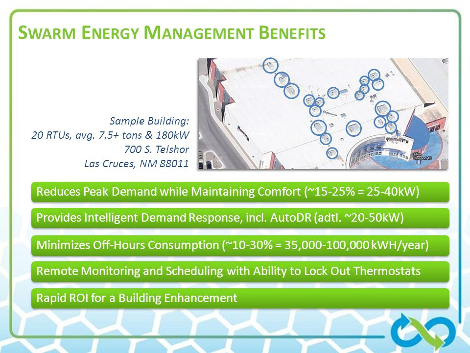 Swarm Energy Management Benefits