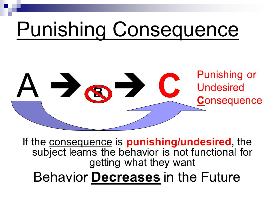 Punishing Consequence