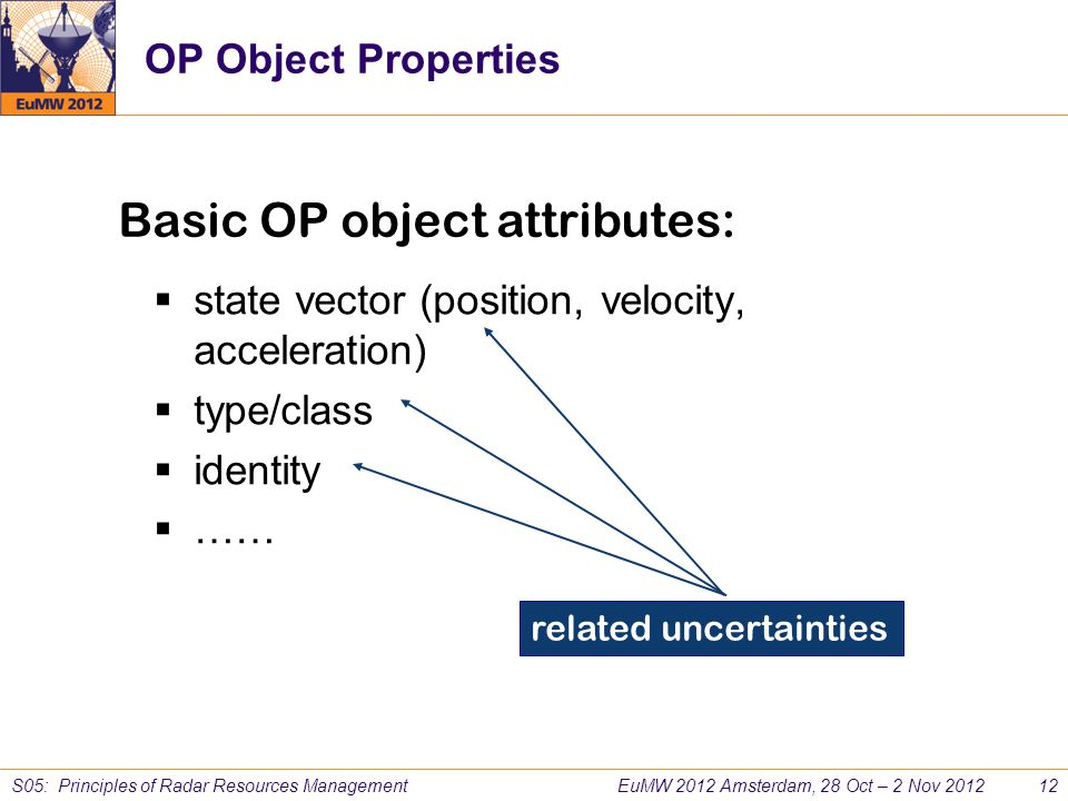 Basic OP object attributes: