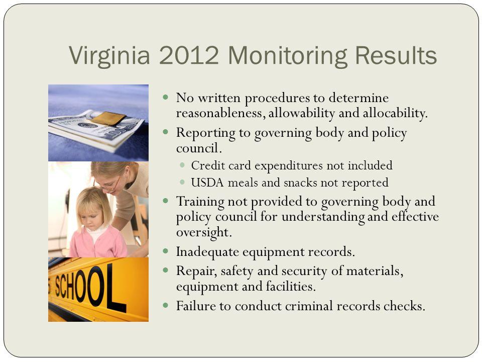 Virginia 2012 Monitoring Results