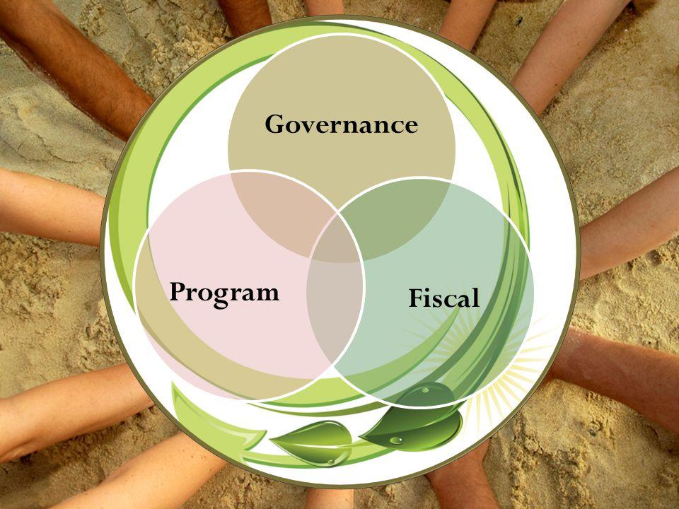 Governance Fiscal Program