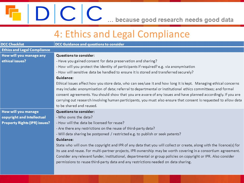 4: Ethics and Legal Compliance