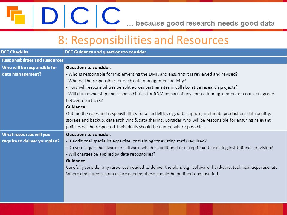 8: Responsibilities and Resources
