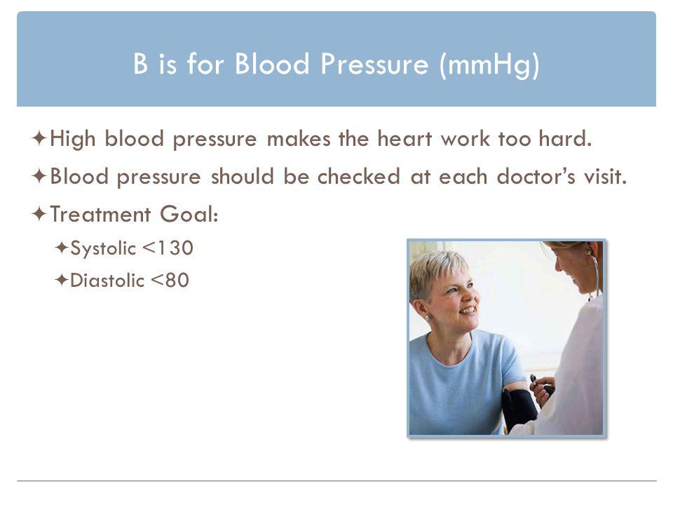 B is for Blood Pressure (mmHg)
