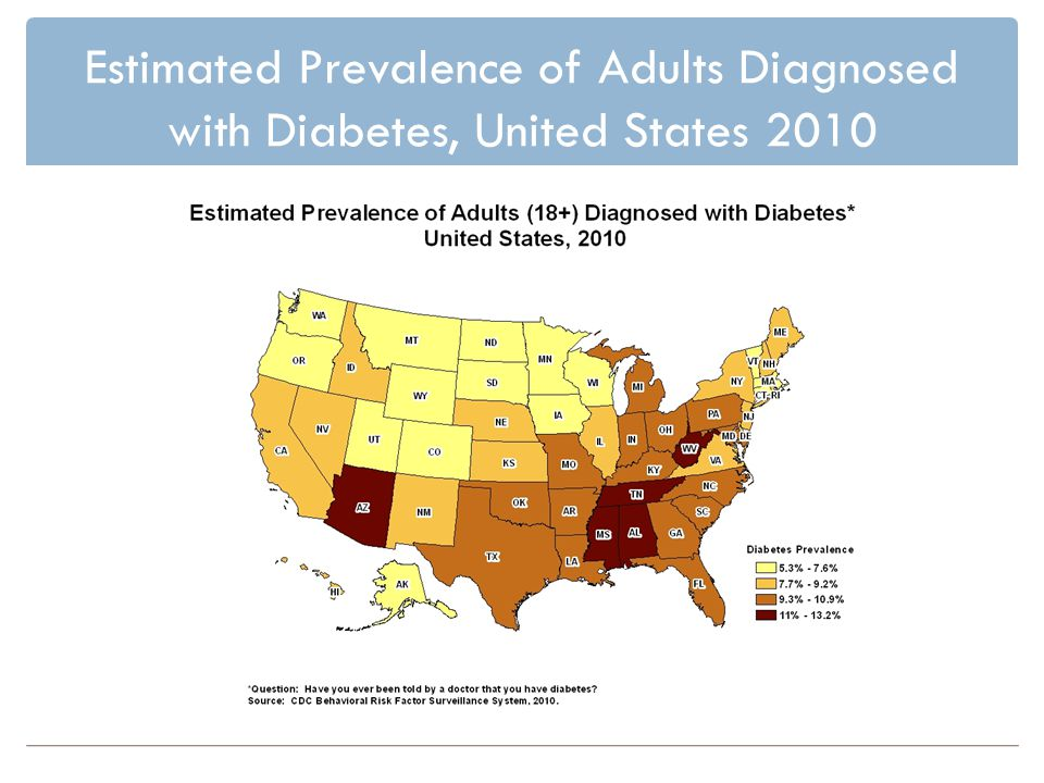 Estimated Prevalence of Adults Diagnosed with Diabetes, United States 2010